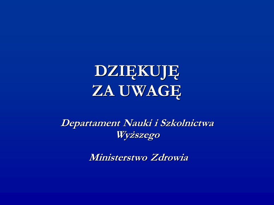 Departament Nauki i Szkolnictwa Wyższego Ministerstwo Zdrowia
