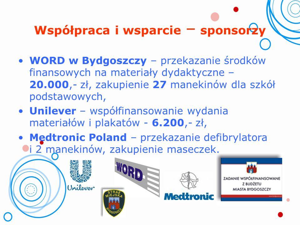 Współpraca i wsparcie – sponsorzy