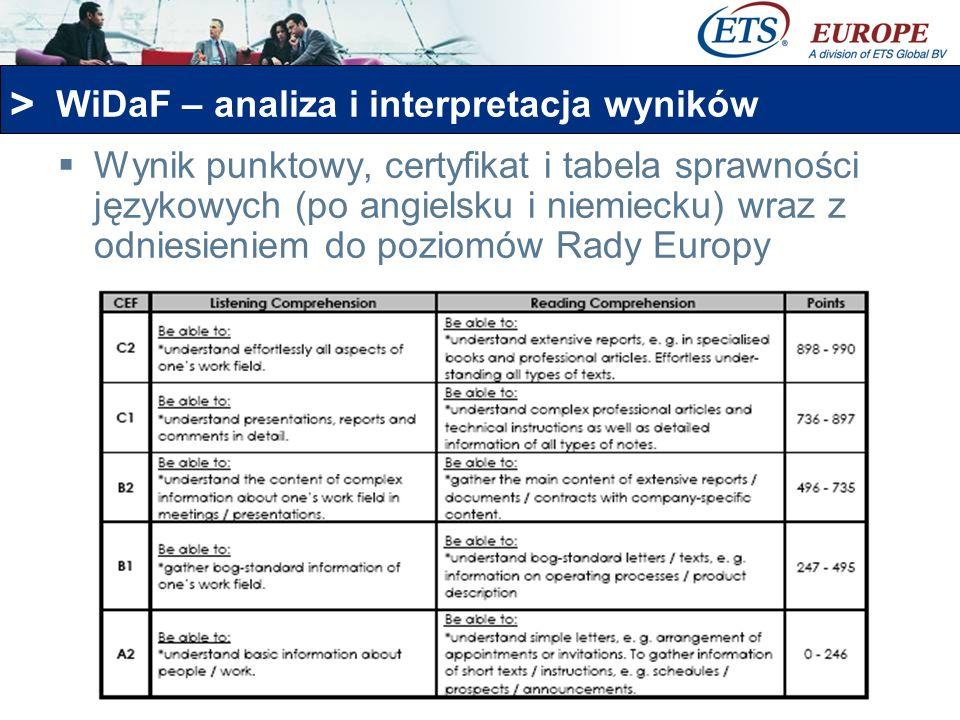 WiDaF – analiza i interpretacja wyników