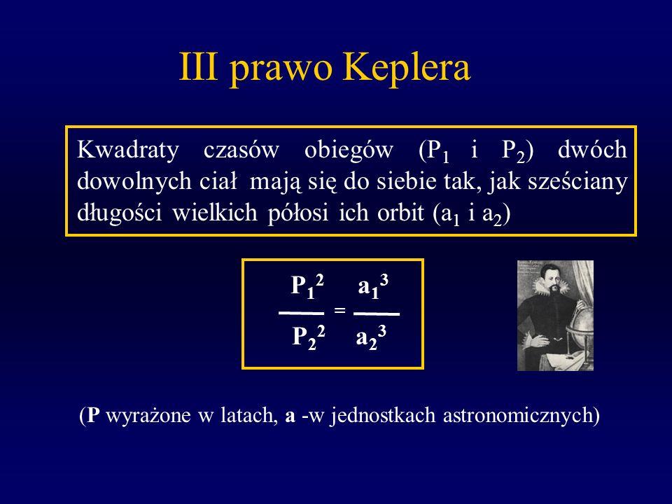(P wyrażone w latach, a -w jednostkach astronomicznych)
