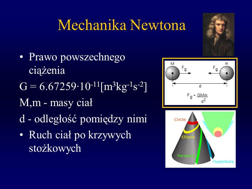 Mechanika Newtona Prawo powszechnego ciążenia