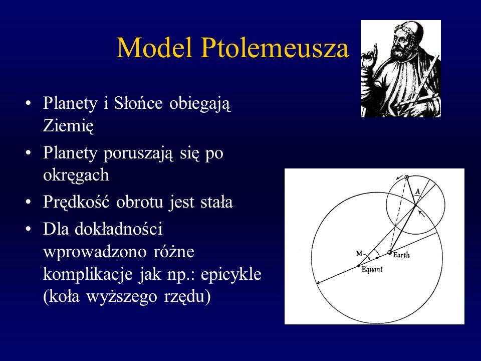 Model Ptolemeusza Planety i Słońce obiegają Ziemię