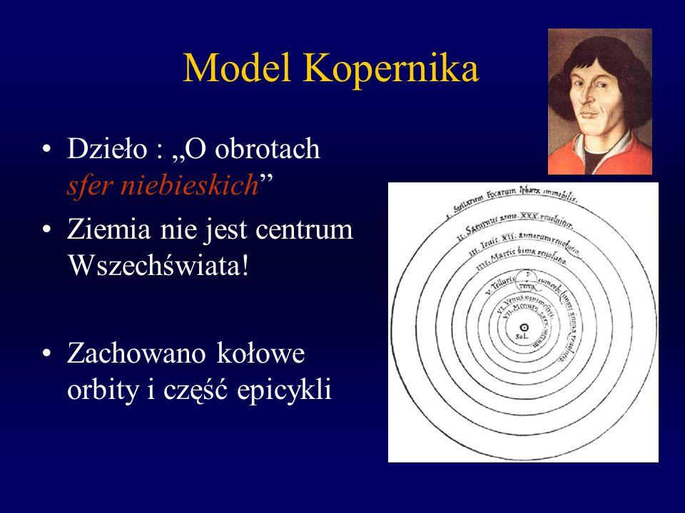 """Model Kopernika Dzieło : """"O obrotach sfer niebieskich"""