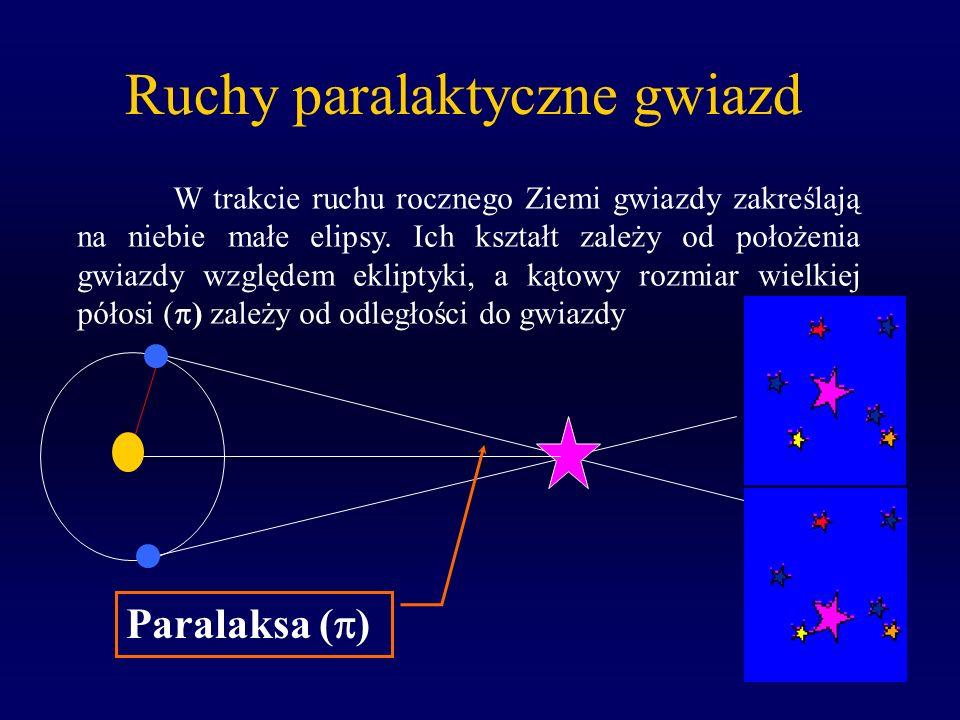 Ruchy paralaktyczne gwiazd