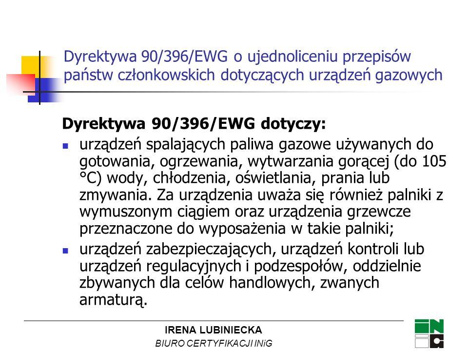 Dyrektywa 90/396/EWG o ujednoliceniu przepisów państw członkowskich dotyczących urządzeń gazowych
