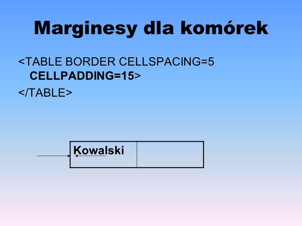 Marginesy dla komórek <TABLE BORDER CELLSPACING=5 CELLPADDING=15> </TABLE> Kowalski