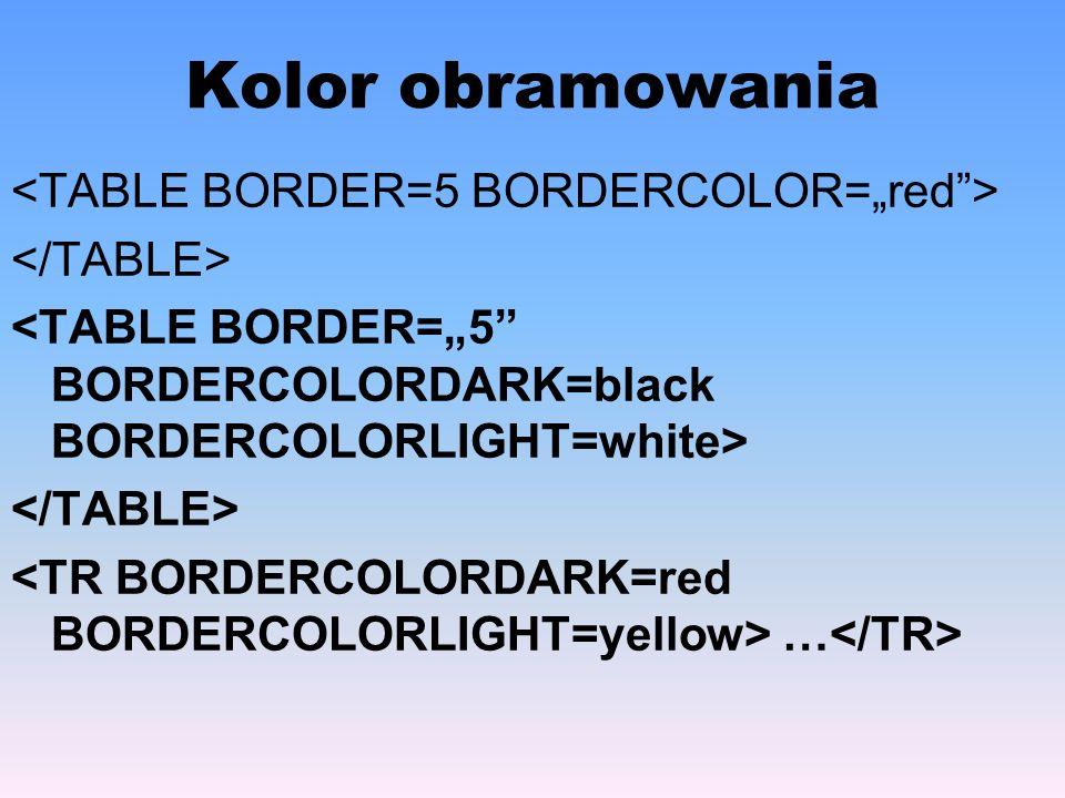 "Kolor obramowania <TABLE BORDER=5 BORDERCOLOR=""red >"