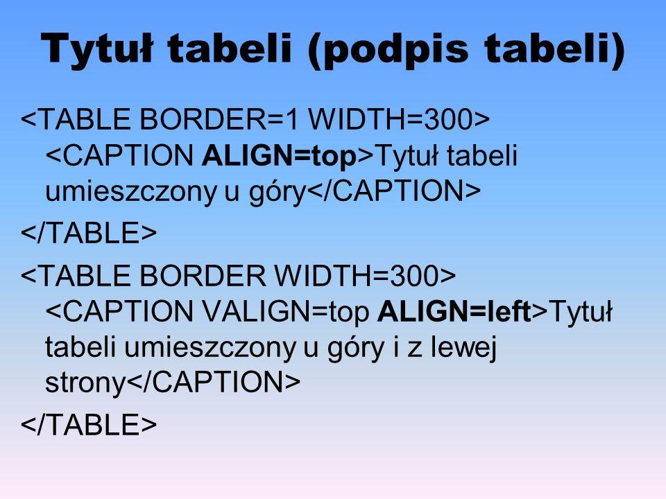 Tytuł tabeli (podpis tabeli)