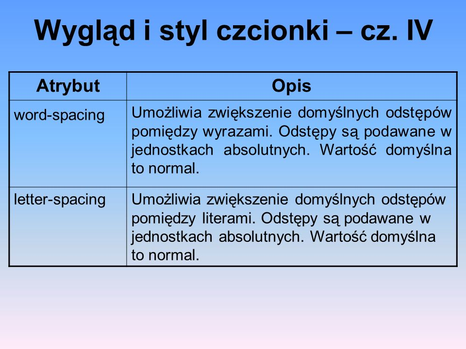 Wygląd i styl czcionki – cz. IV