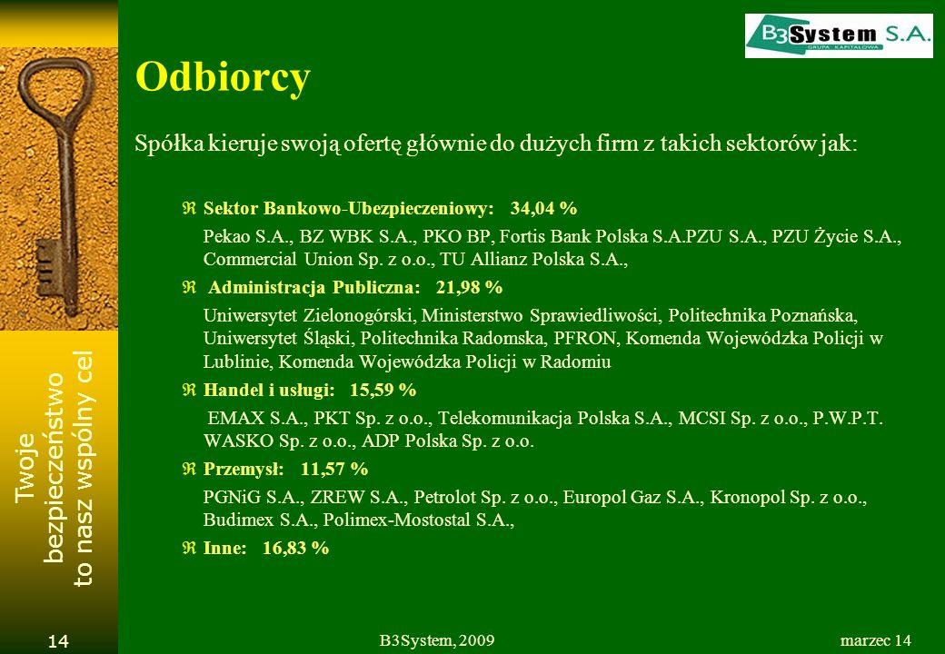 Odbiorcy Spółka kieruje swoją ofertę głównie do dużych firm z takich sektorów jak: Sektor Bankowo-Ubezpieczeniowy: 34,04 %