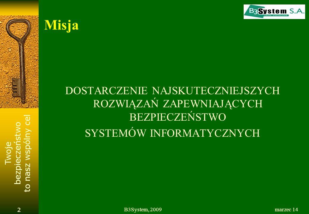 SYSTEMÓW INFORMATYCZNYCH
