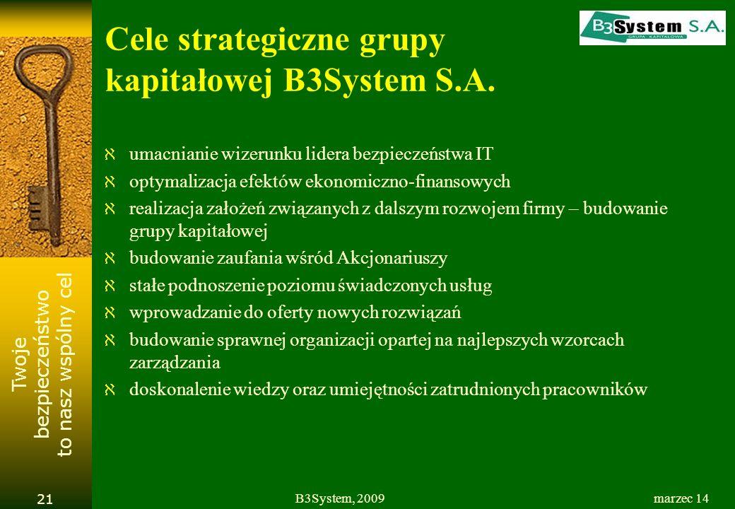 Cele strategiczne grupy kapitałowej B3System S.A.