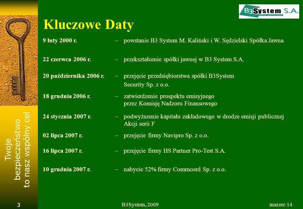 Kluczowe Daty 9 luty 2000 r. – powstanie B3 System M. Kaliński i W. Sędzielski Spółka Jawna. 22 czerwca 2006 r.