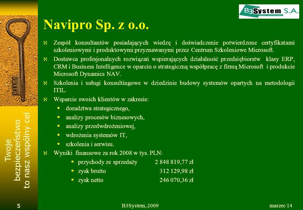 Navipro Sp. z o.o.