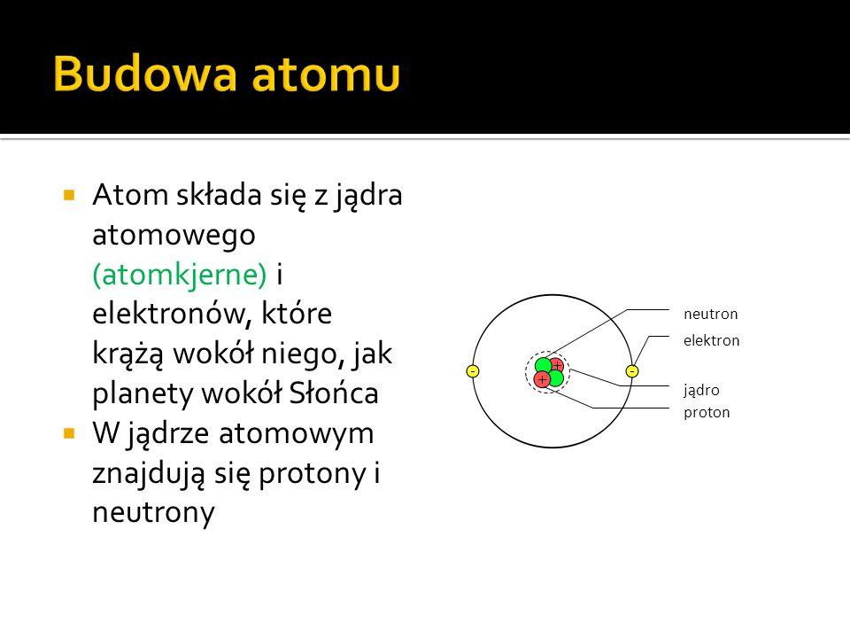 Budowa atomuAtom składa się z jądra atomowego (atomkjerne) i elektronów, które krążą wokół niego, jak planety wokół Słońca.