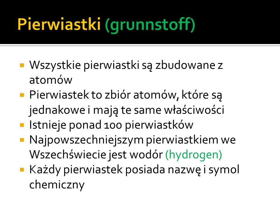 Pierwiastki (grunnstoff)