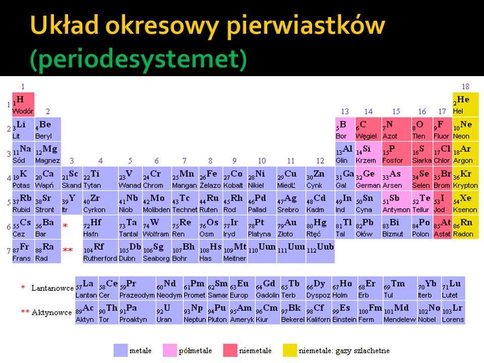 Układ okresowy pierwiastków (periodesystemet)