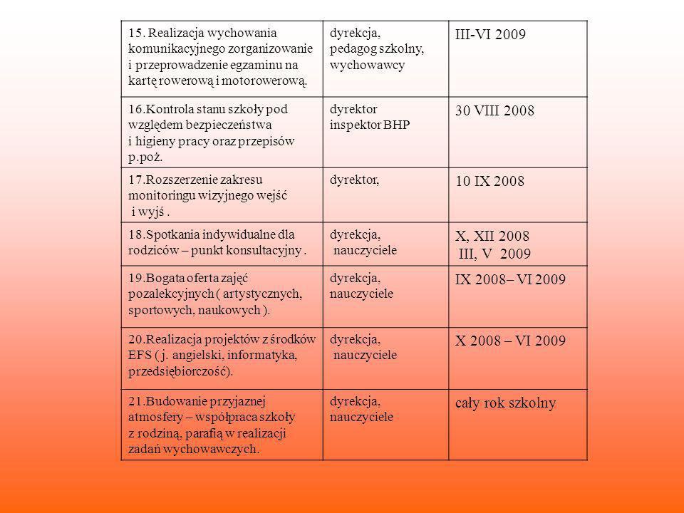 III-VI 2009 30 VIII 2008 10 IX 2008 X, XII 2008 III, V 2009