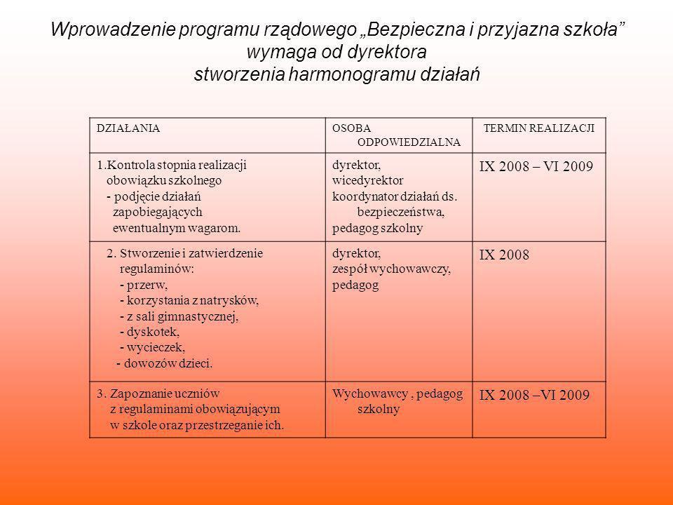 """Wprowadzenie programu rządowego """"Bezpieczna i przyjazna szkoła wymaga od dyrektora stworzenia harmonogramu działań"""
