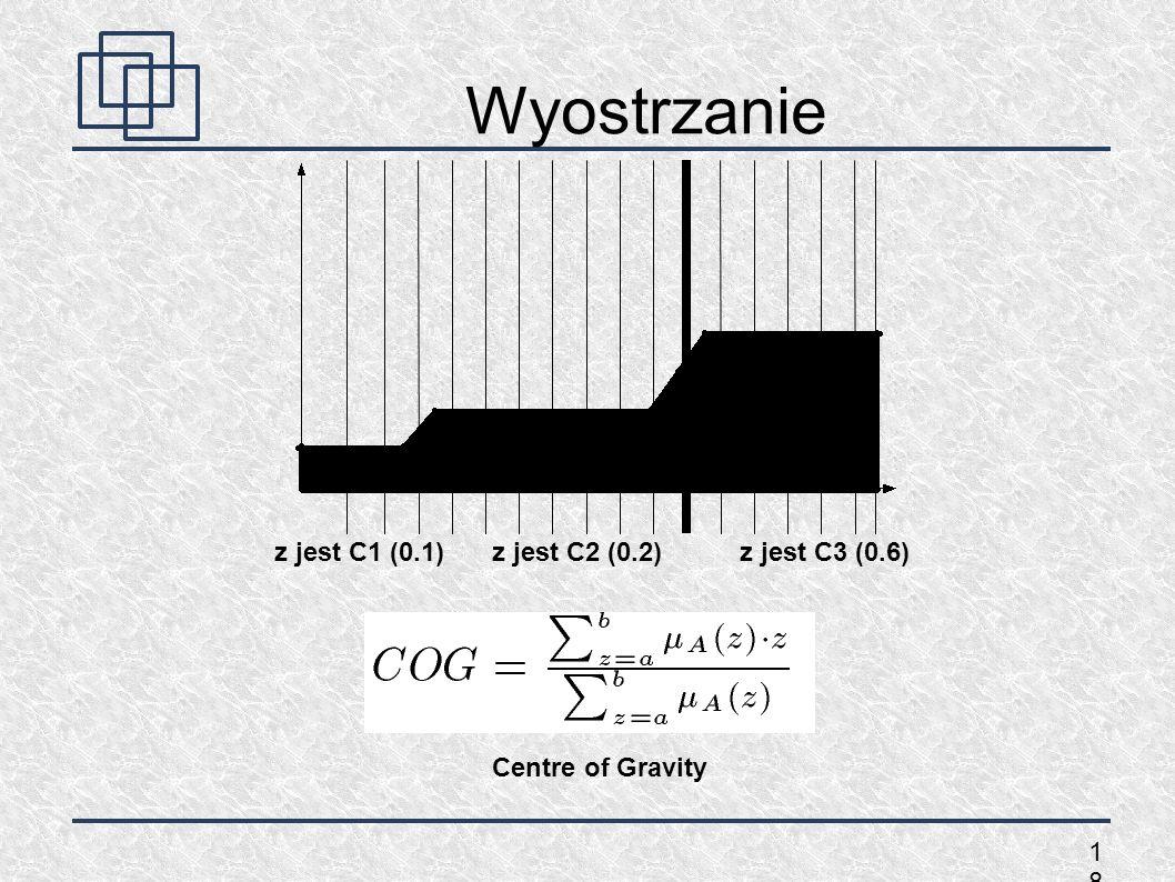 Wyostrzanie z jest C1 (0.1) z jest C2 (0.2) z jest C3 (0.6)