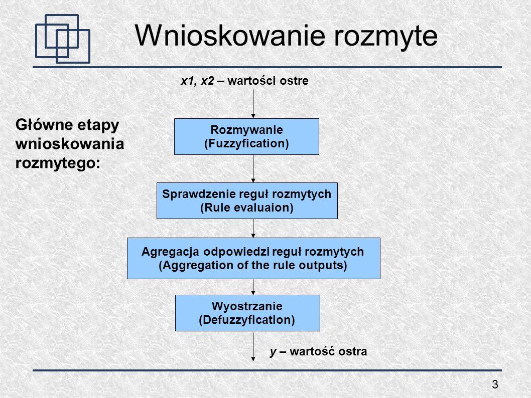Wnioskowanie rozmyte Główne etapy wnioskowania rozmytego: