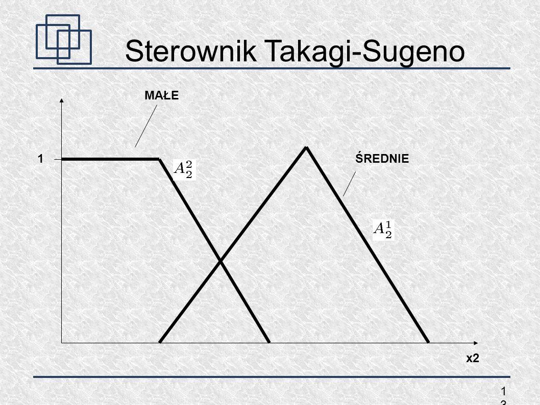 Sterownik Takagi-Sugeno