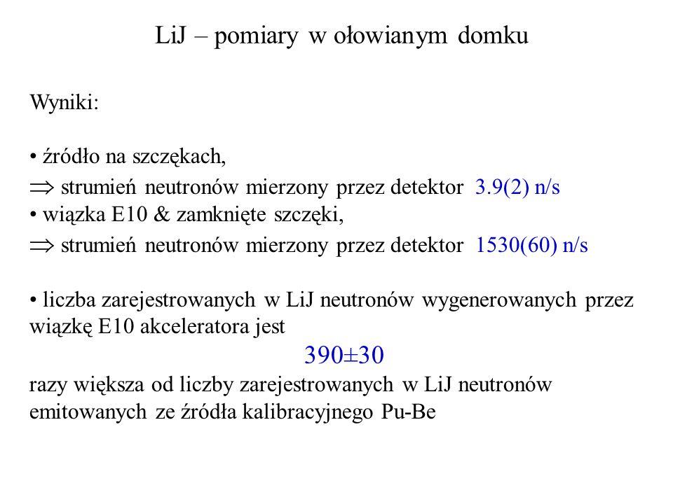 LiJ – pomiary w ołowianym domku