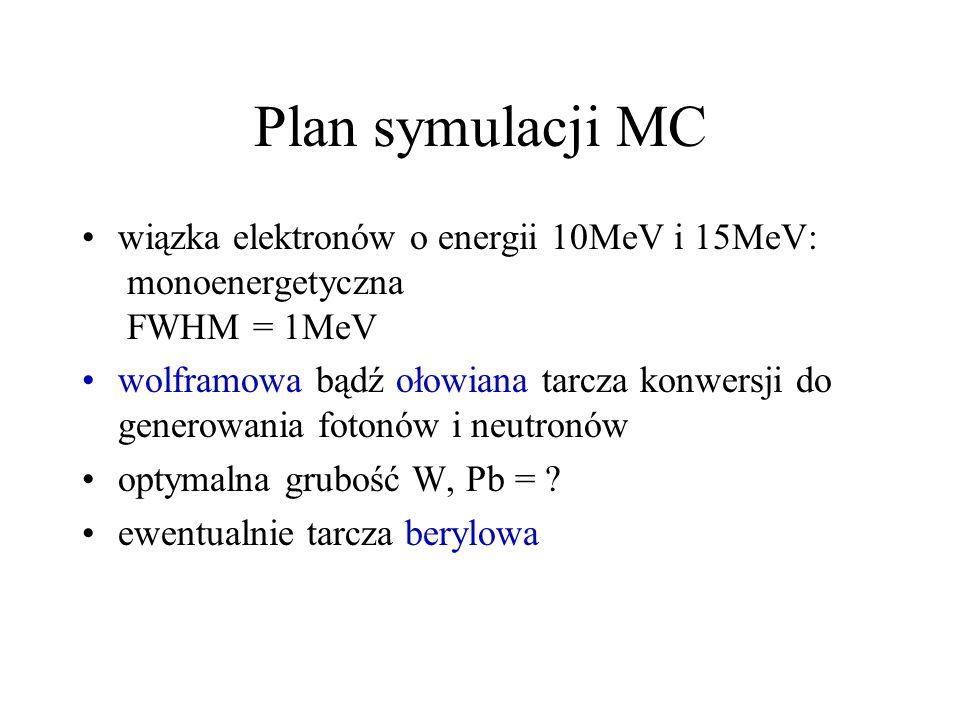 Plan symulacji MCwiązka elektronów o energii 10MeV i 15MeV: monoenergetyczna FWHM = 1MeV.