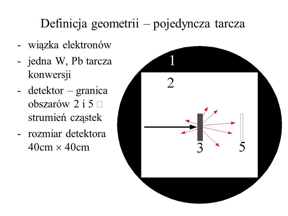 Definicja geometrii – pojedyncza tarcza