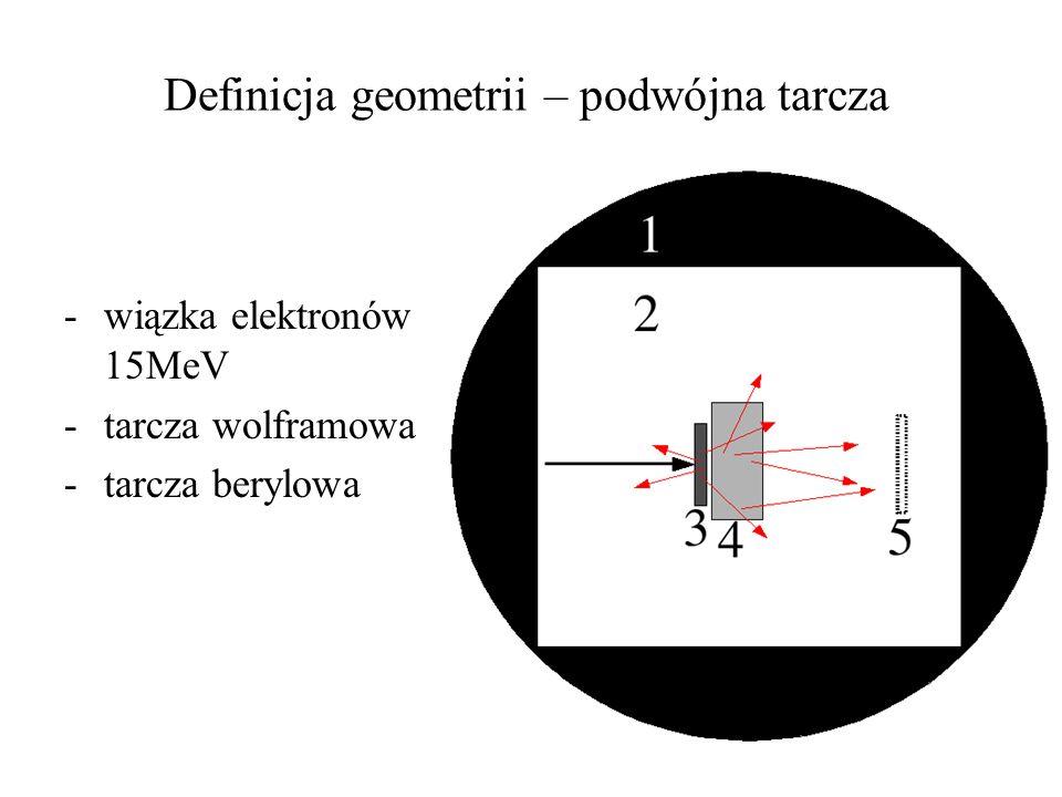 Definicja geometrii – podwójna tarcza