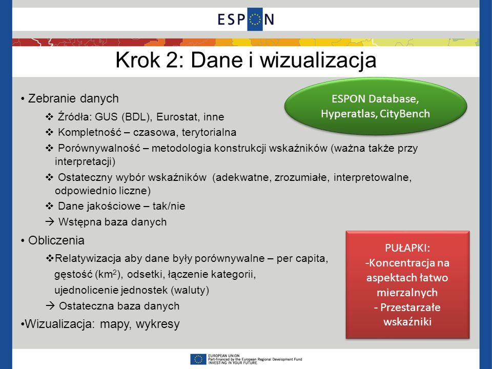 Krok 2: Dane i wizualizacja