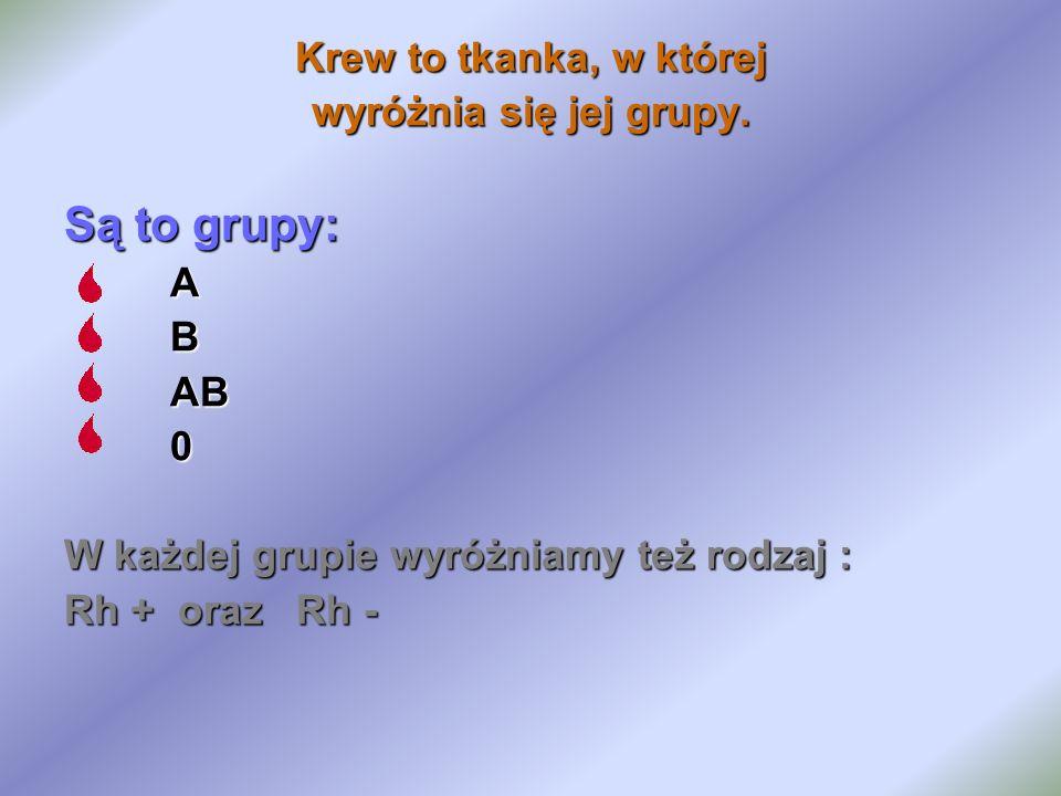 Są to grupy: Krew to tkanka, w której wyróżnia się jej grupy. A B AB