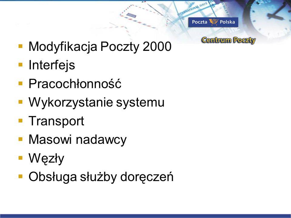Modyfikacja Poczty 2000 Interfejs. Pracochłonność. Wykorzystanie systemu. Transport. Masowi nadawcy.