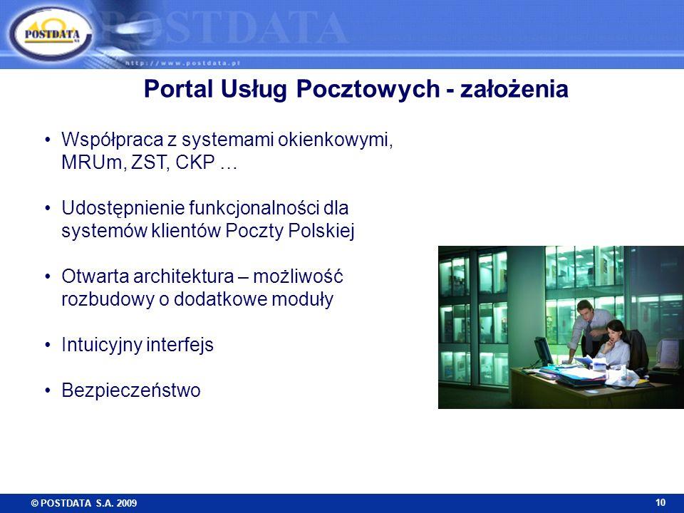Portal Usług Pocztowych - założenia