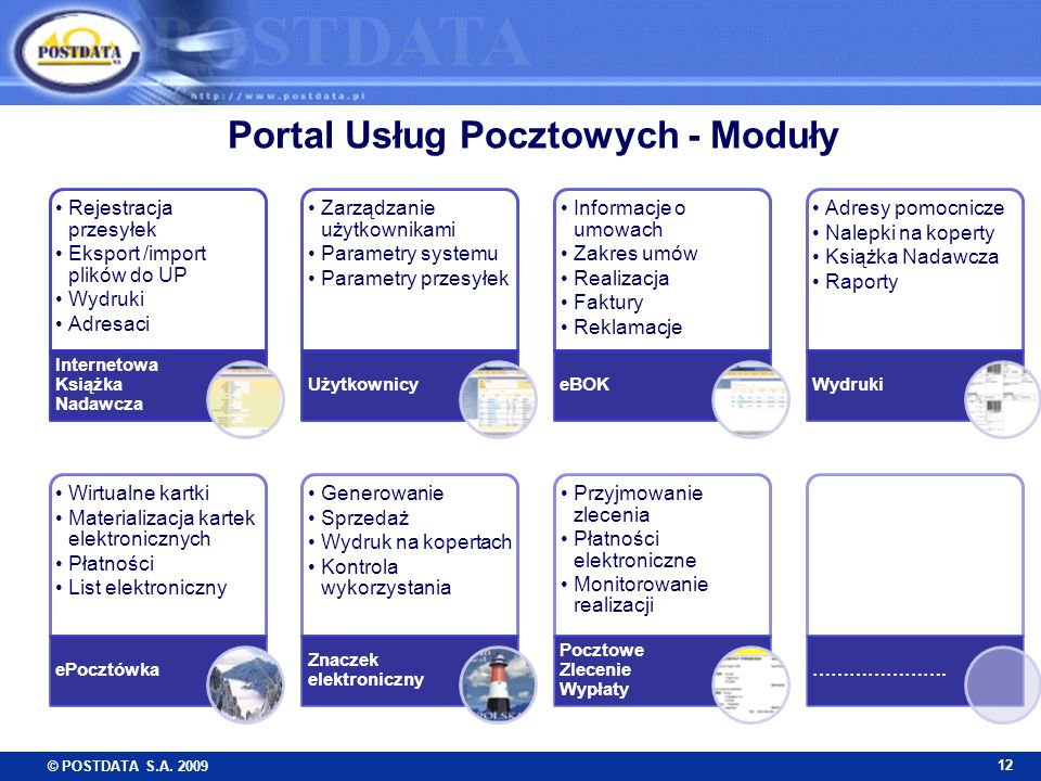 Portal Usług Pocztowych - Moduły