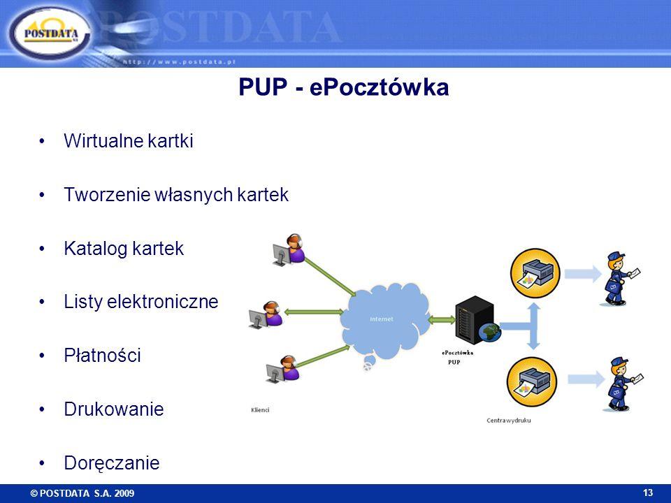 PUP - ePocztówka Wirtualne kartki Tworzenie własnych kartek