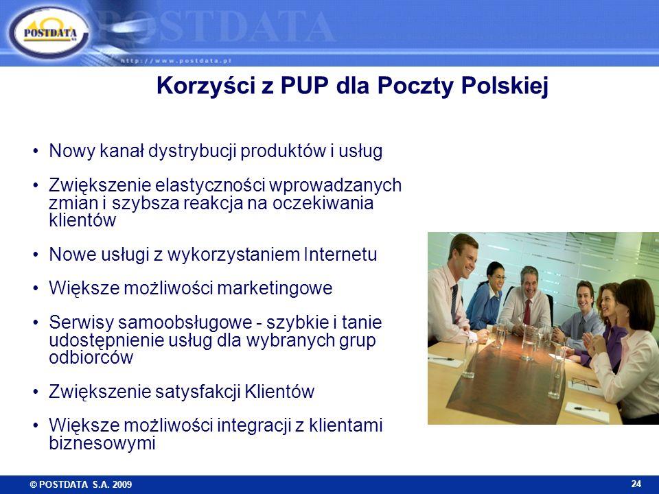 Korzyści z PUP dla Poczty Polskiej