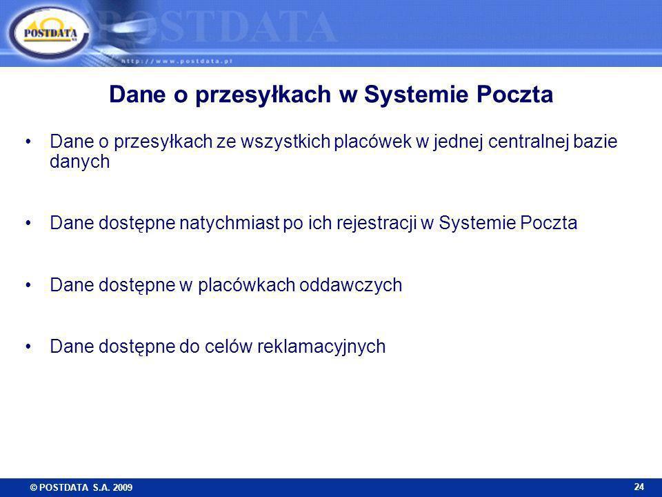 Dane o przesyłkach w Systemie Poczta