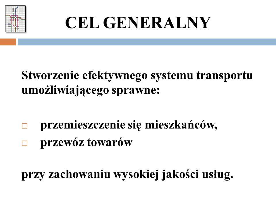 CEL GENERALNY Stworzenie efektywnego systemu transportu umożliwiającego sprawne: przemieszczenie się mieszkańców,
