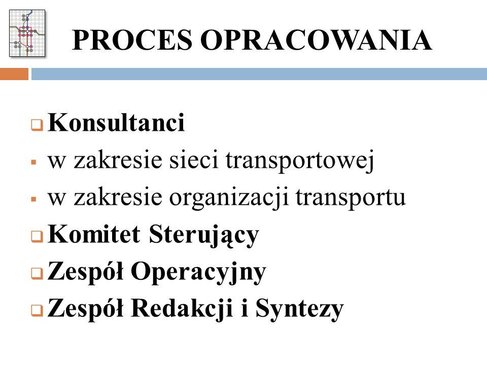 PROCES OPRACOWANIA Konsultanci w zakresie sieci transportowej