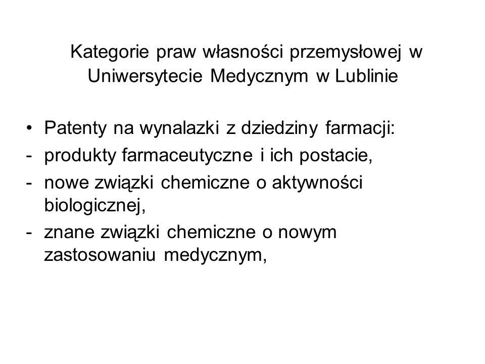 Kategorie praw własności przemysłowej w Uniwersytecie Medycznym w Lublinie