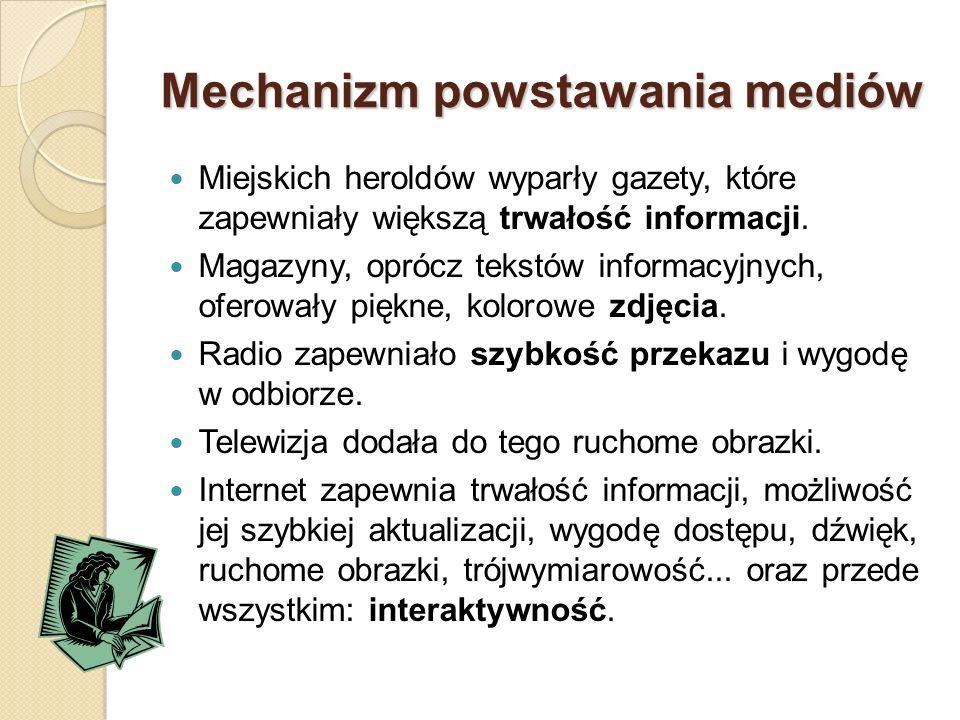 Mechanizm powstawania mediów