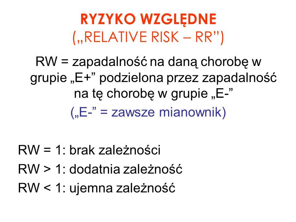 """RYZYKO WZGLĘDNE (""""RELATIVE RISK – RR )"""