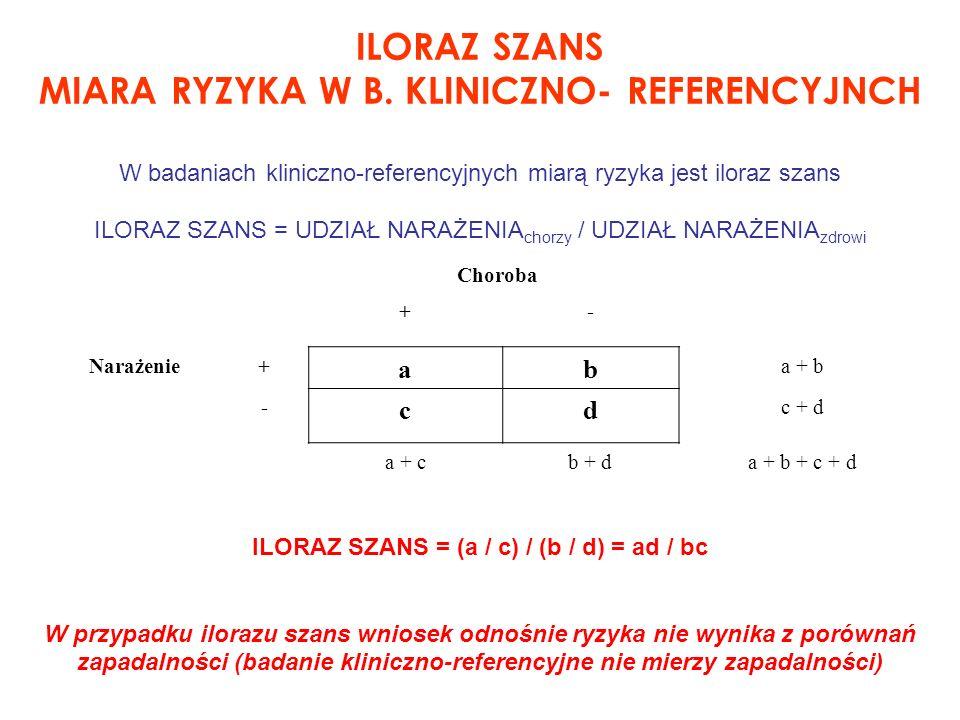 MIARA RYZYKA W B. KLINICZNO- REFERENCYJNCH