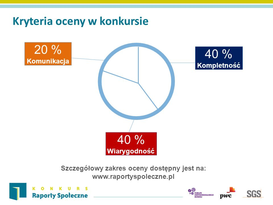 Szczegółowy zakres oceny dostępny jest na: www.raportyspoleczne.pl