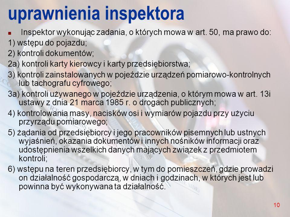 uprawnienia inspektora