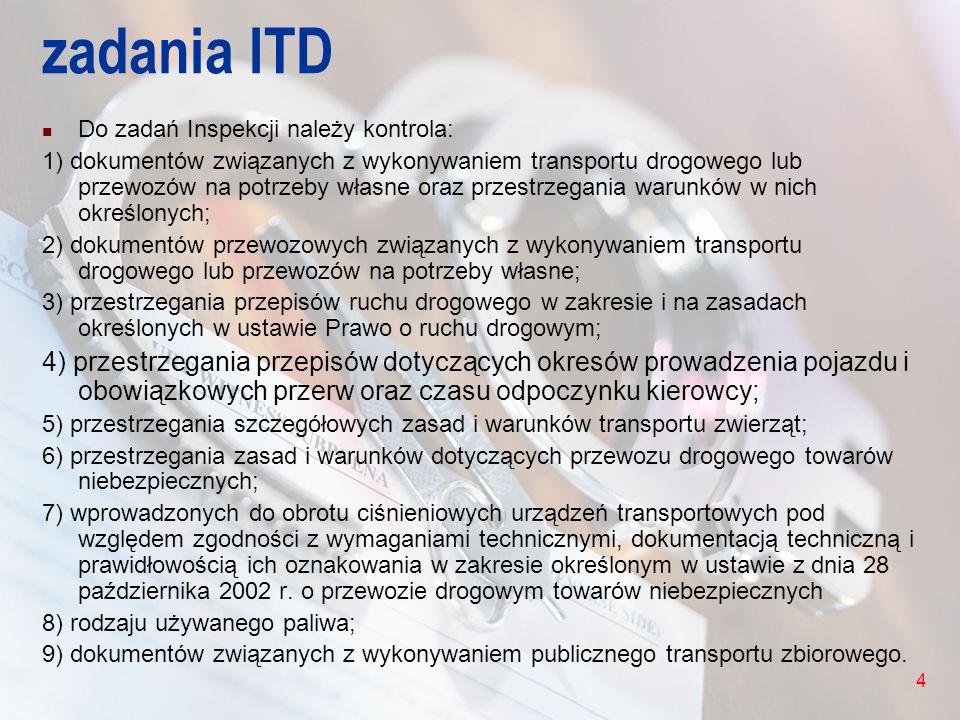 zadania ITD Do zadań Inspekcji należy kontrola: