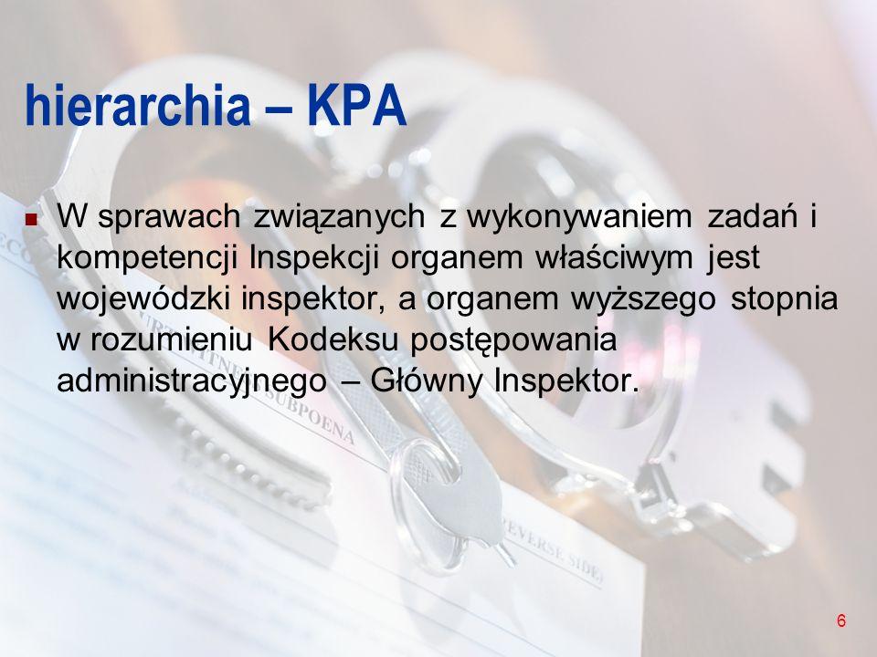 hierarchia – KPA