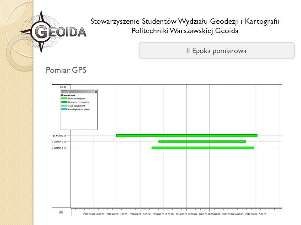 Pomiar GPS Stowarzyszenie Studentów Wydziału Geodezji i Kartografii