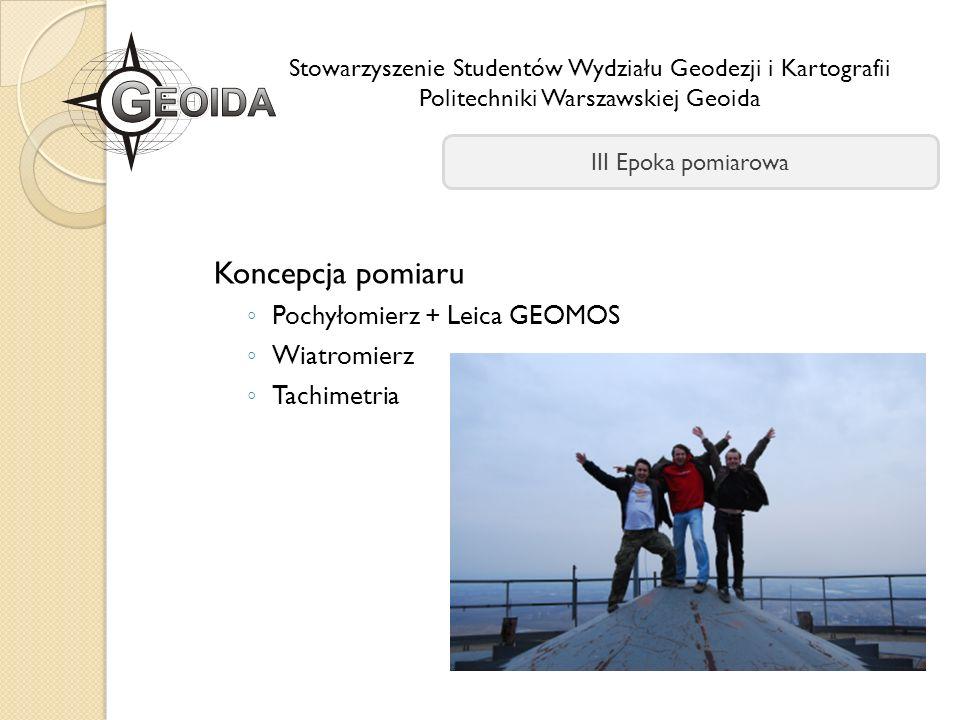 Koncepcja pomiaru Pochyłomierz + Leica GEOMOS Wiatromierz Tachimetria